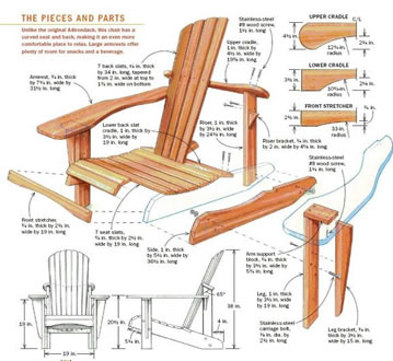 WOODEN DESIGN PERFECT - THE PIECES AND PAARTS